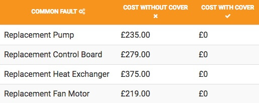 Boiler repair costs